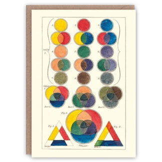 'Three Primitive Colours' – Colour Theory greetings card by The Pattern Book